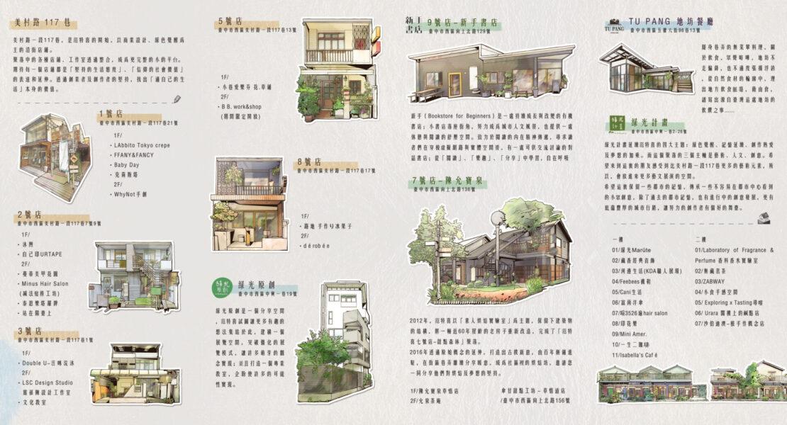各建築とそこを拠点にする個人商店の紹介 (提供:范特喜微創文化)