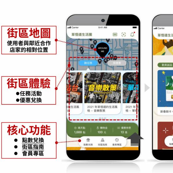 勤美誠品綠園道が運営するアプリ